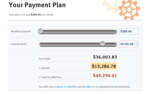 ReadyForZero Payment Plan