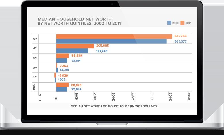 Personal Capital Review Net Worth Analyzer